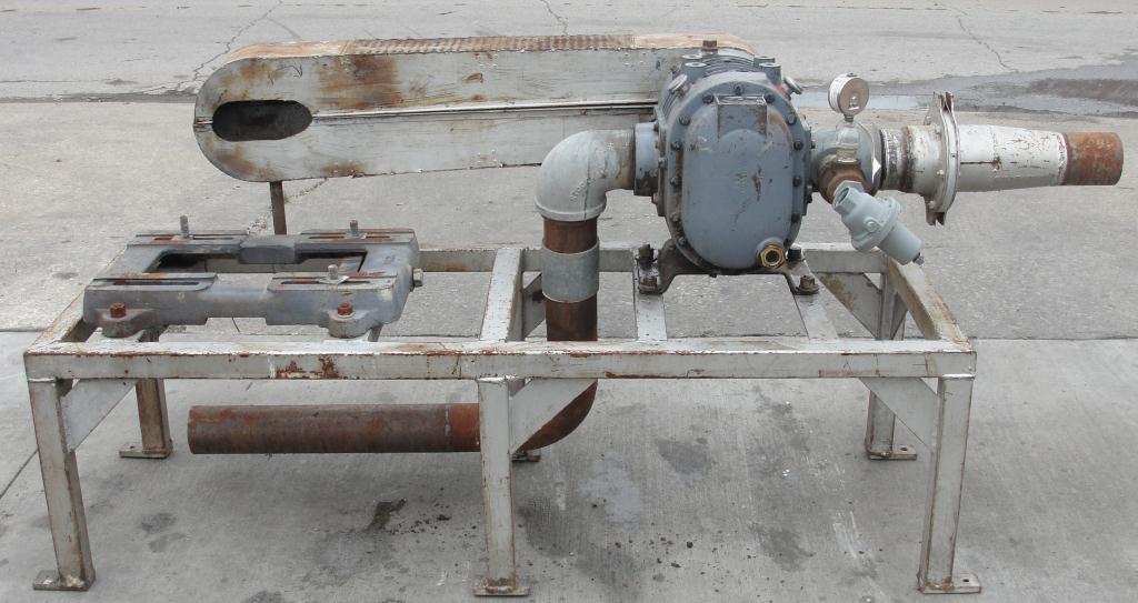 Blower 200 cfm, positive displacement blower Schwitzer2