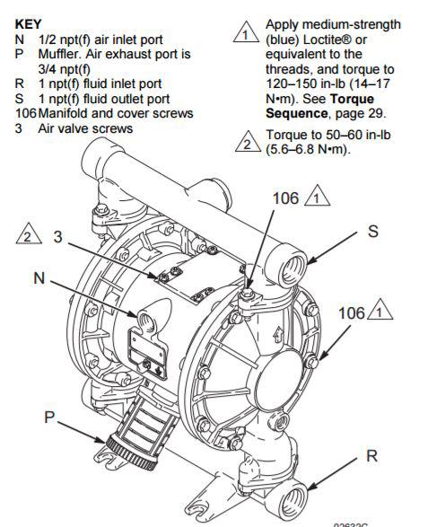 Pump 1 Graco Husky diaphragm pump, Aluminum5