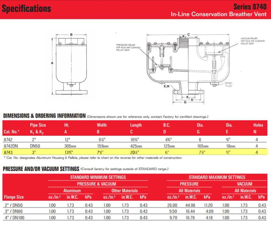 Valve vacuum conservation vent, 3 vent size Protectoseal model 8743, Aluminum6